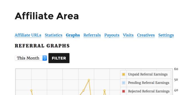Affiliate Area - Graphs