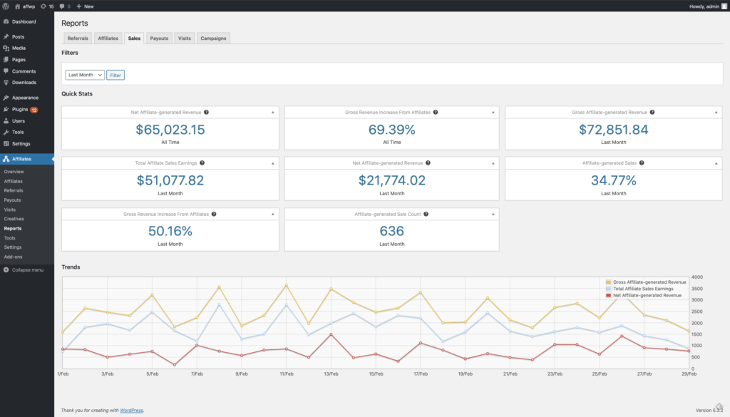 The sales reports interface, featuring seven key metrics and a chart.